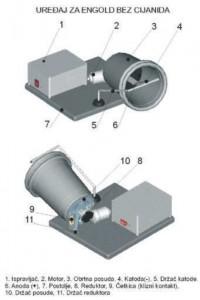 Uređaj za elektrohemijsko poliranje
